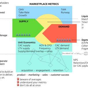 marketplace_metrics